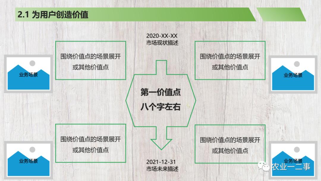 商※业计划书模板分享注释说明