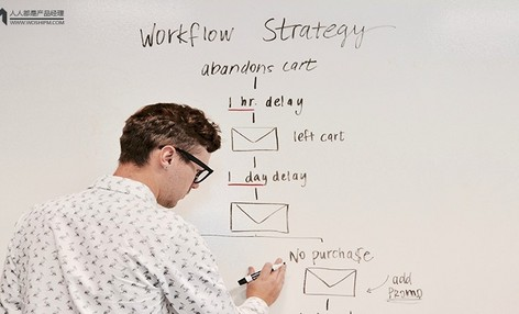方法论:业务系统的技术架构