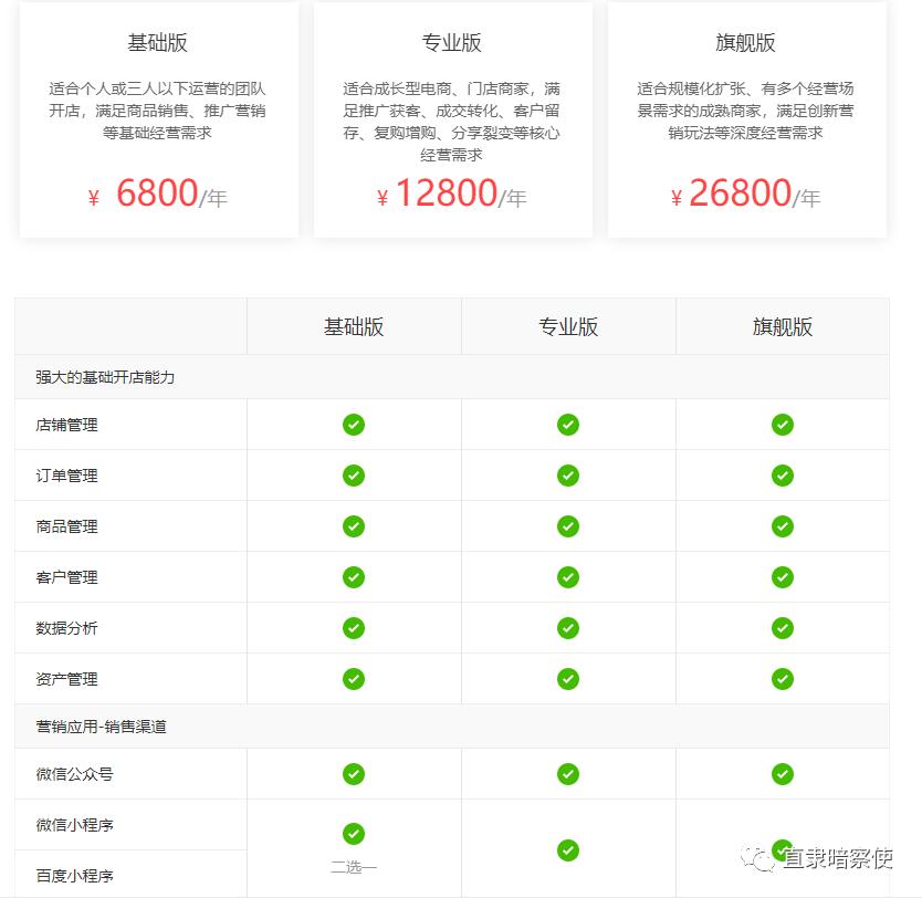 刘生:SaaS产品摸索 | 找到成功的定价模型