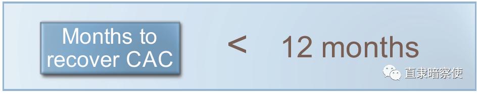 刘生:SaaS产品摸索 | 找到成功的定价重均一剑模型