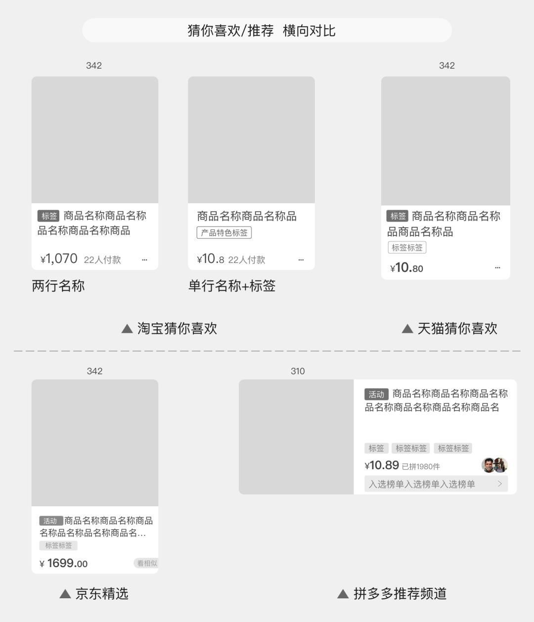 4大电商平台商品展示设计总结