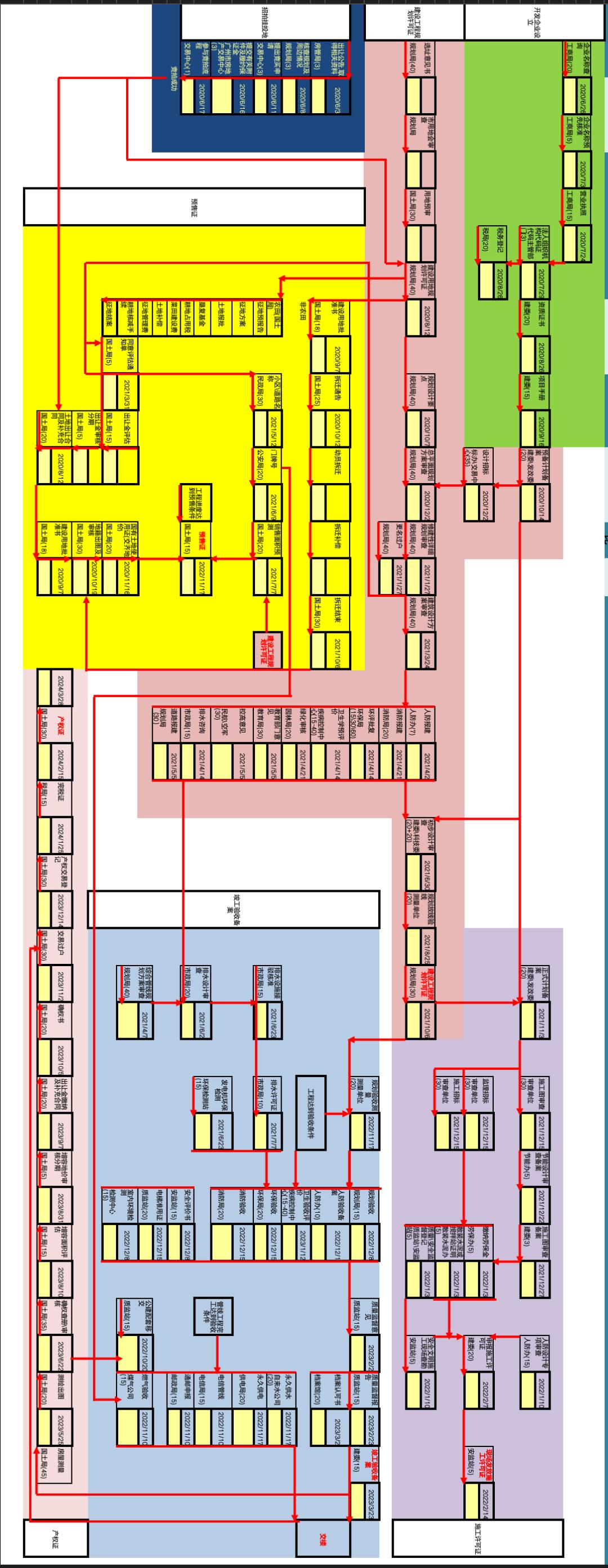 中小房地产数字化之路插图5