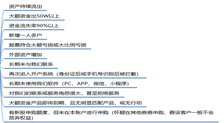 神策数据杨宁:财富管理转型趋势下的精细化运营