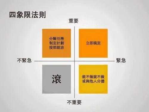 高级产品经理必备|需求太多优先级怎么排?完爆KANO模型的WSJF模型