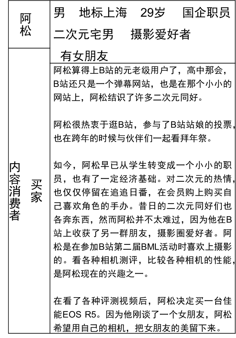 bilibili产品分析   一入B站深似海,看这海如何纳百川插图11
