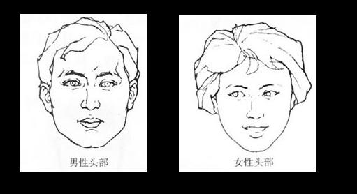 你还在纠结用圆形头像 or 方形头像吗?