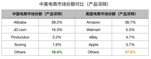 出海复盘周报:中美电商差异、YouTube网红、敬畏心