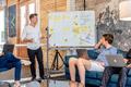 为什么很多创业团队长不大?