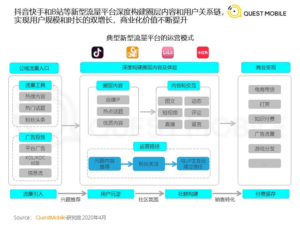 产品分析:蛋卷基金 ——互联网财富管理平台新军插图7