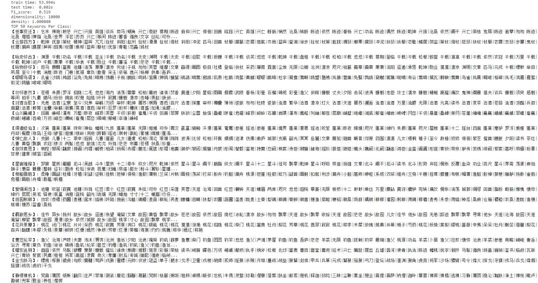 【文本挖掘实操】用文本挖掘剖析54万首诗歌