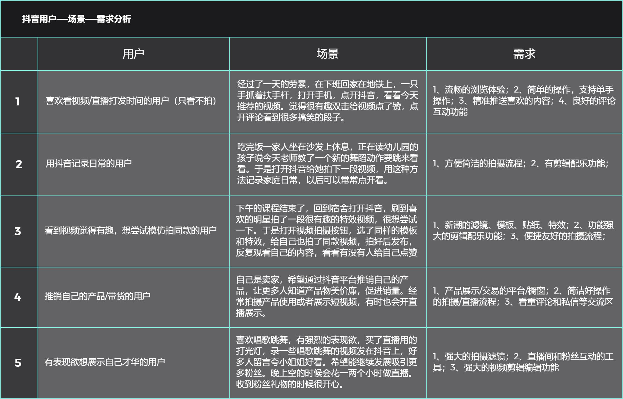 产品分析:蛋卷基金 ——互联网财富管理平台新军插图2