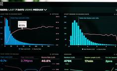 实战:如何设立数据指标体系?