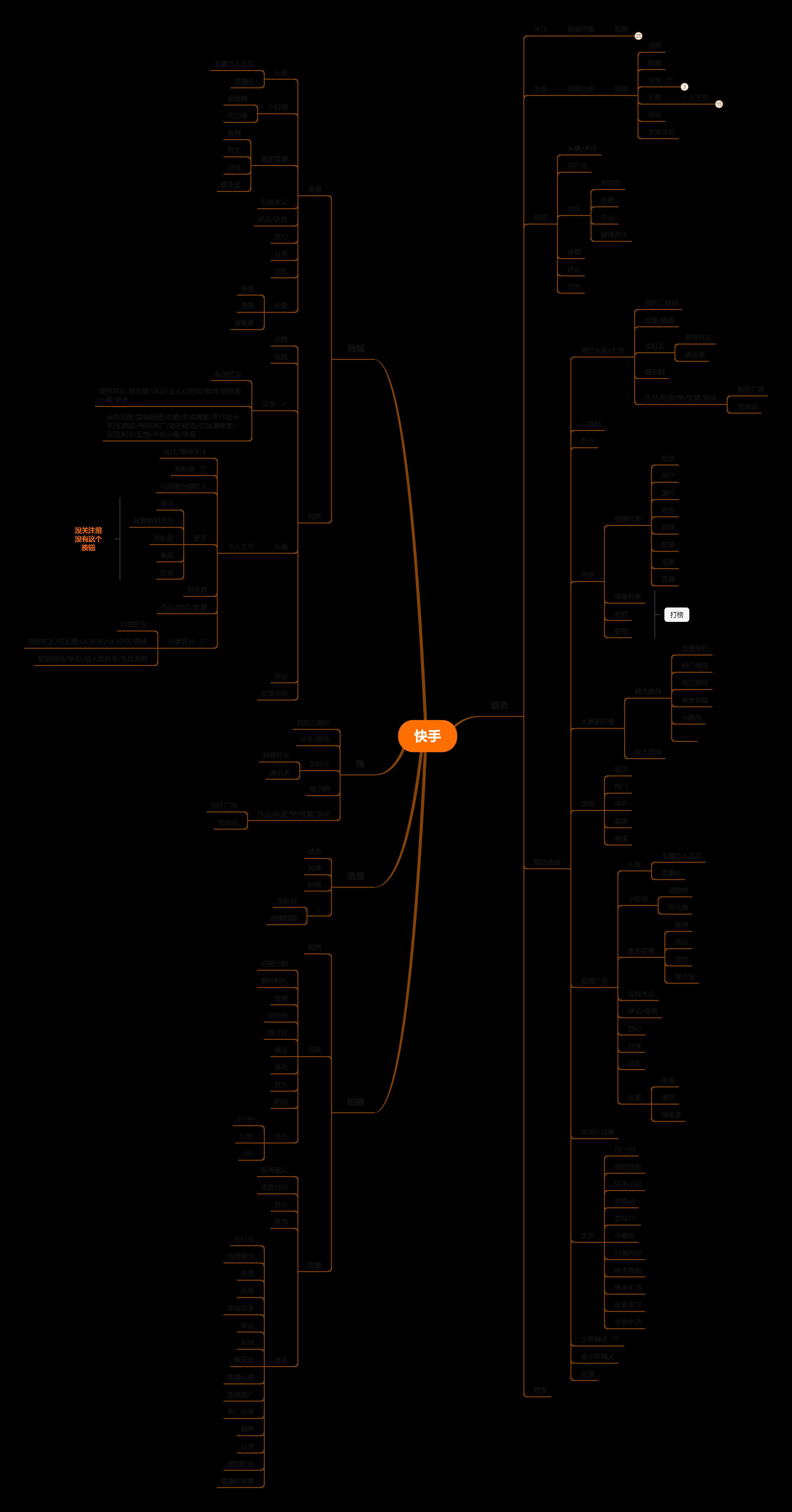 产品分析:蛋卷基金 ——互联网财富管理平台新军插图10
