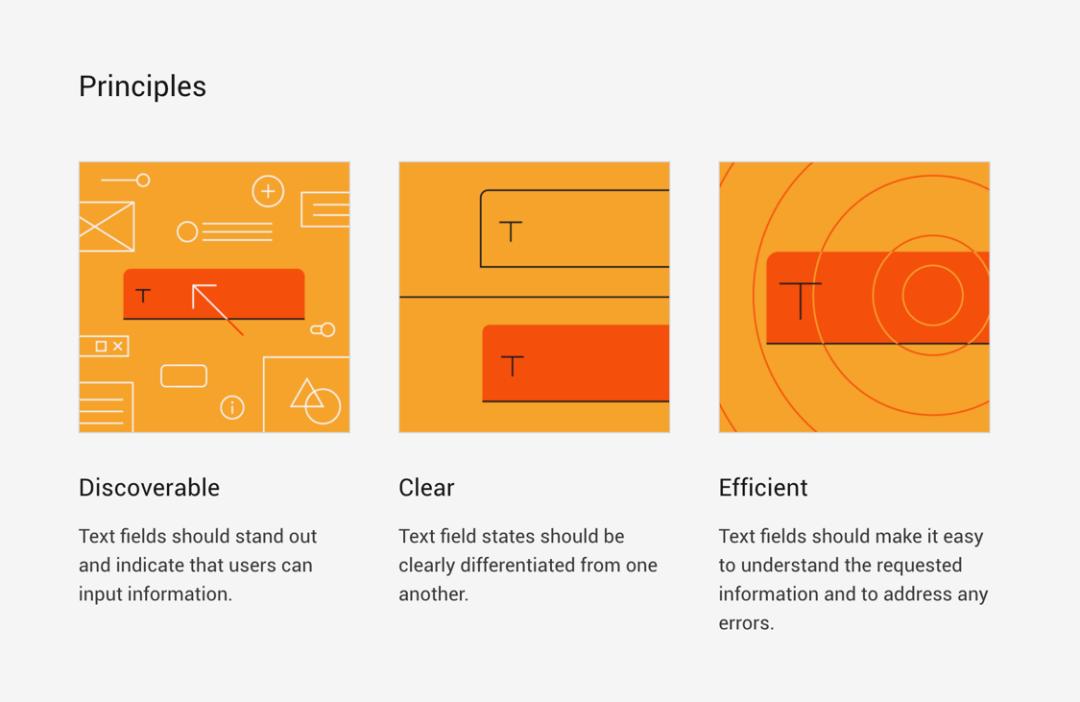 耍好控件 | Google 用户研究:文本框设计原则