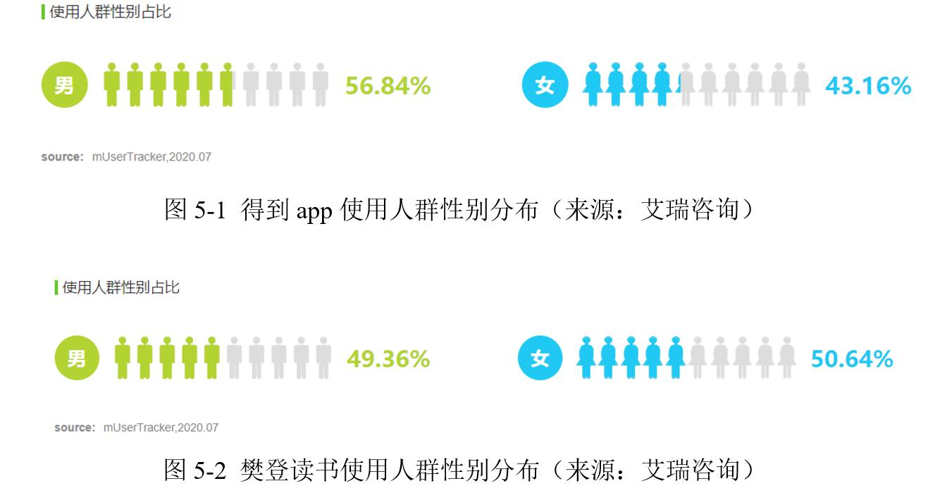 向最高峰进发:得到app竞品分析报告插图12