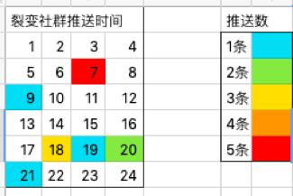 """""""跟谁学""""的<a href=https://www.weixinqung.com/ target=_blank class=infotextkey>微信</a>生态运营逻辑"""