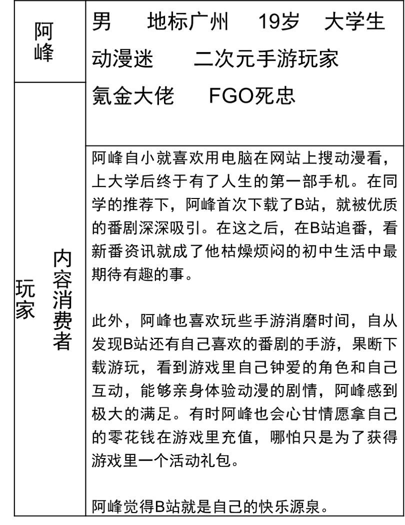 bilibili产品分析   一入B站深似海,看这海如何纳百川插图6