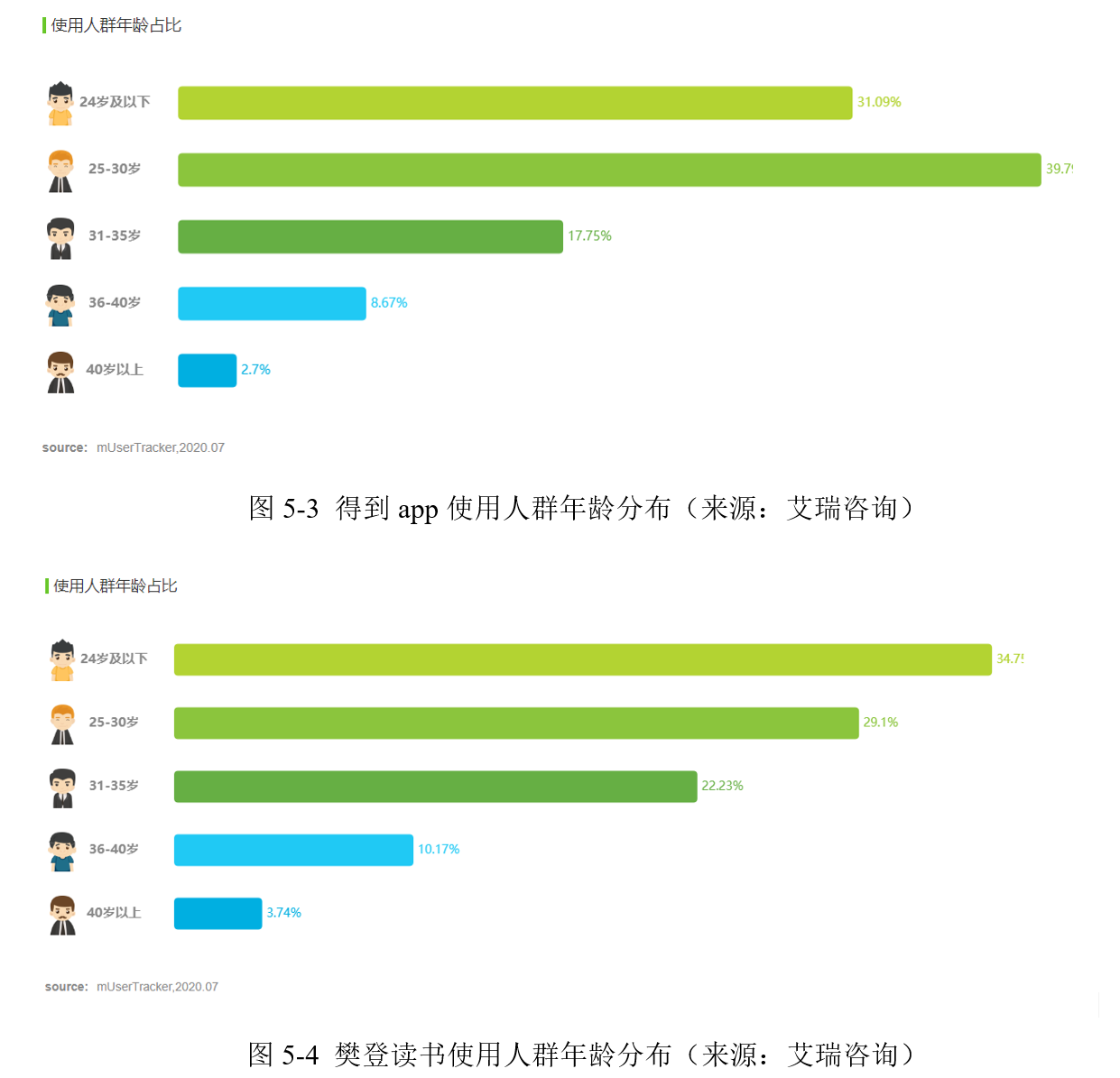 向最高峰进发:得到app竞品分析报告插图13