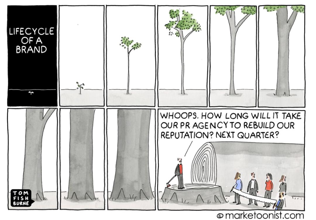 流量时代,忽视品牌就是失去未来