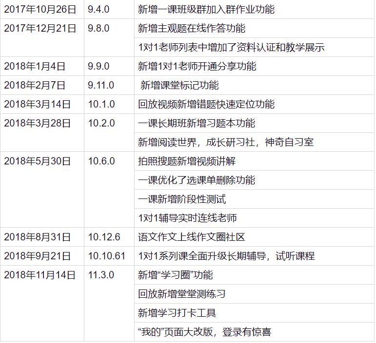 产品分析:K12在线教育流量王——作业帮插图18