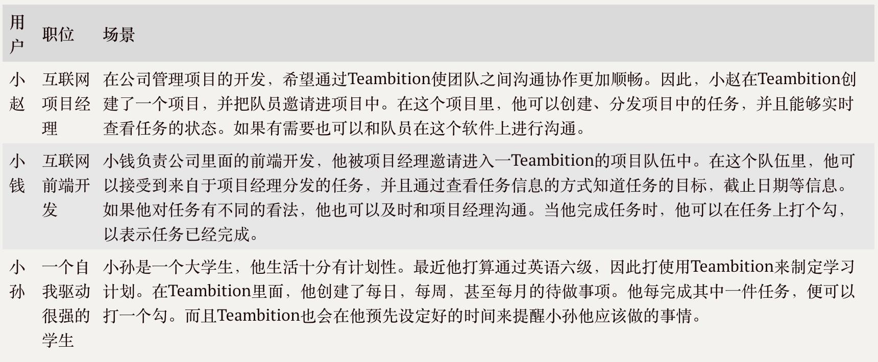 Teambition产品体验报告插图12