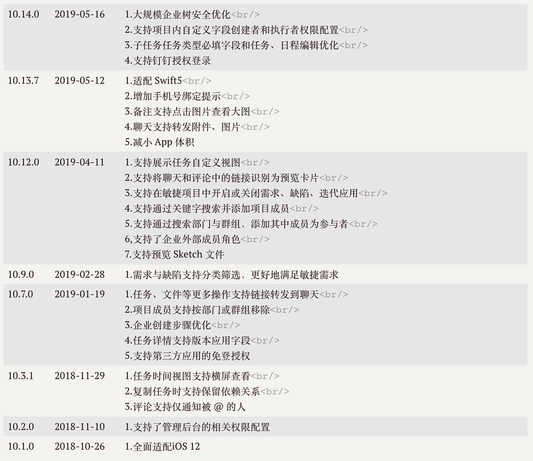 Teambition产品体验报告插图28