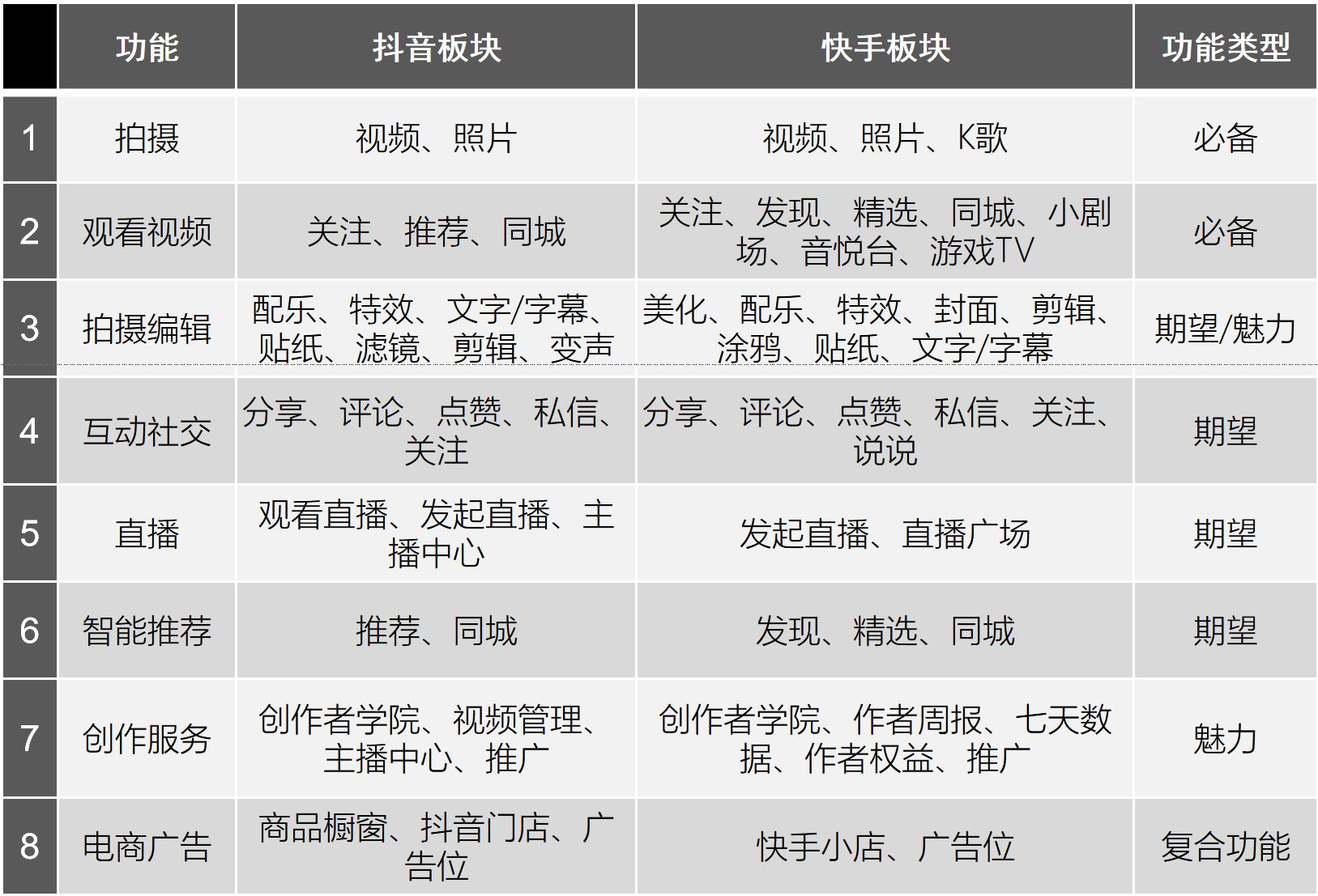 产品分析:蛋卷基金 ——互联网财富管理平台新军插图11