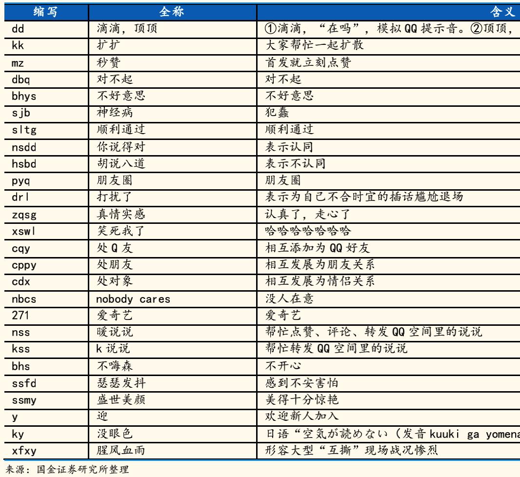 为什么在微信的阴影下QQ依然是中国第二大APP?