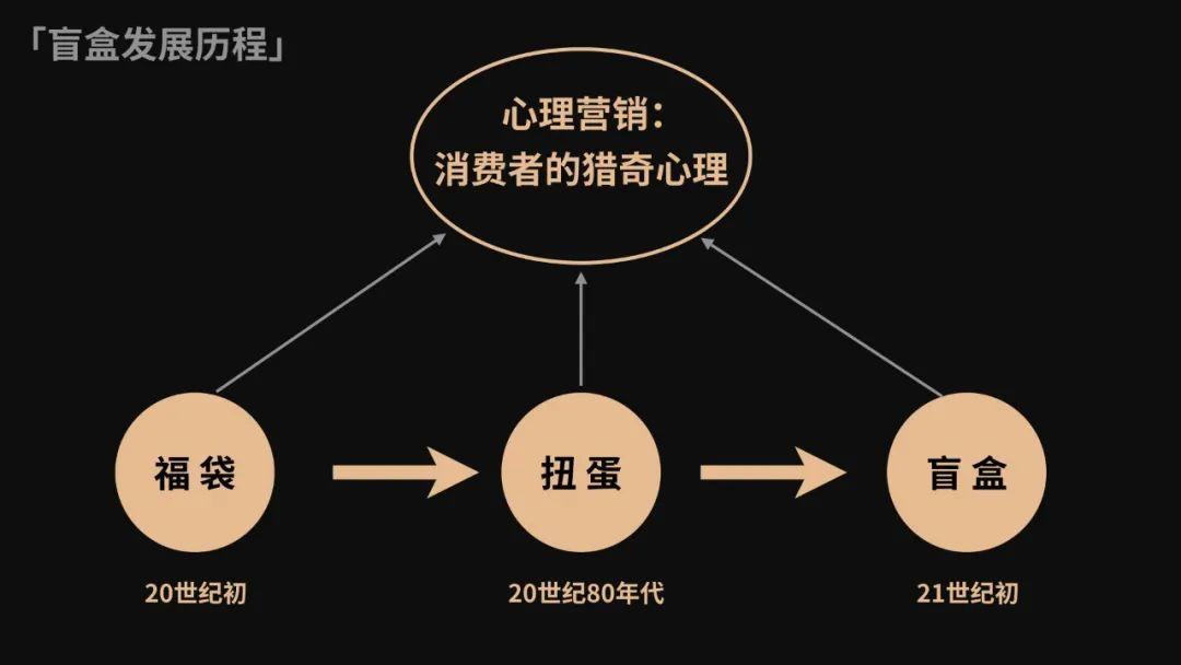 2020-2021 设计趋势ISUX报告 · 潮玩篇