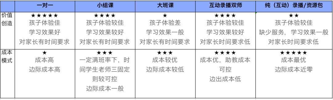 大语文的赛道观察『中』:三个启蒙大语文案例