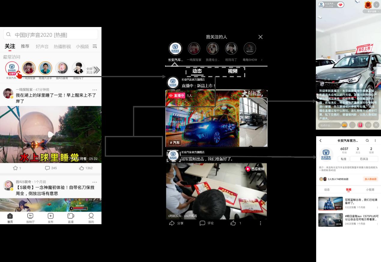 西瓜视频产品分析报告