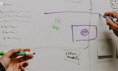 大話業務流程圖(二)——如何繪制業務流程圖?
