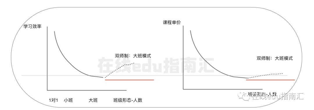 小鹅通代运营详细分析在线教育7年发展探索(图5)