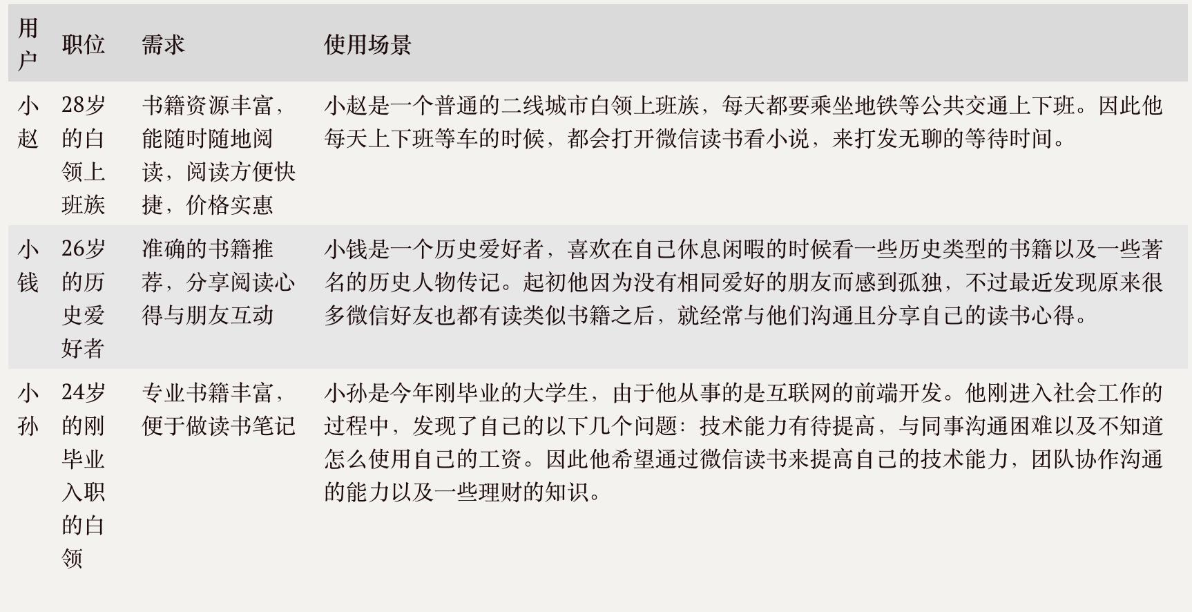 产品体验报告:微信读书,让阅读不再孤独插图10