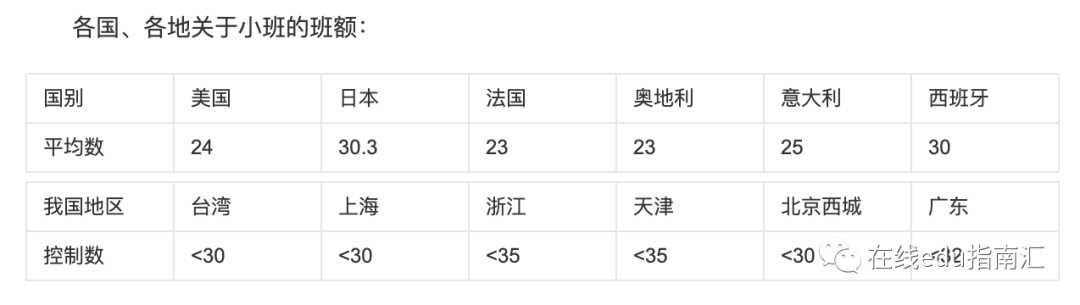 小鹅通代运营详细分析在线教育7年发展探索(图6)