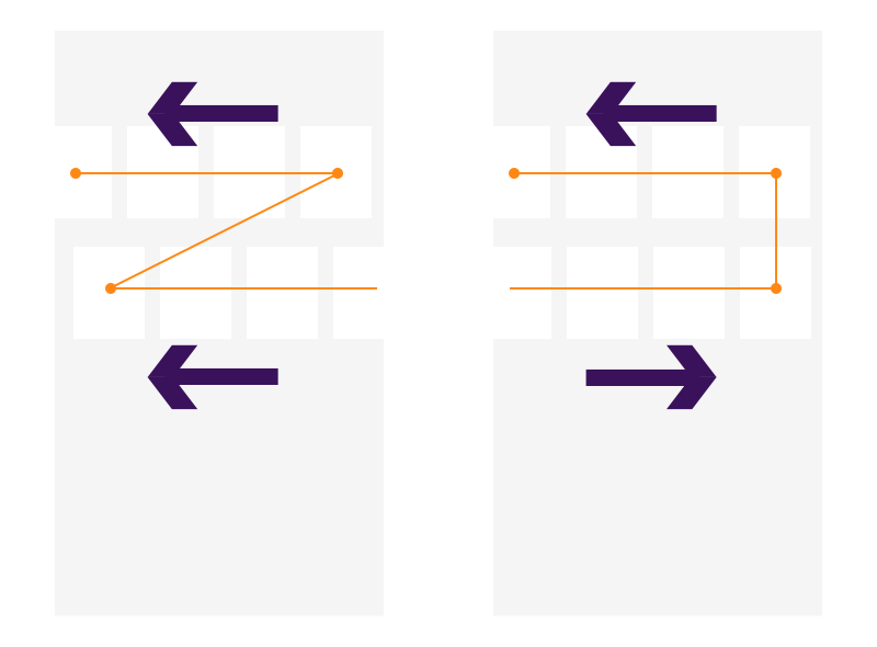 """设计中关于""""左""""和""""右""""的思考"""