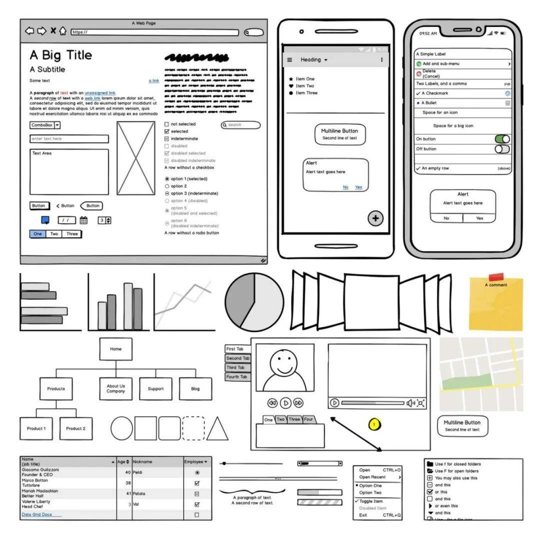 一文详解草图,线框,模型和原型