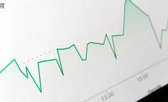 数据分析方法:趋势分析法