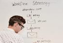 初级产品经理的工作流程及规范详解