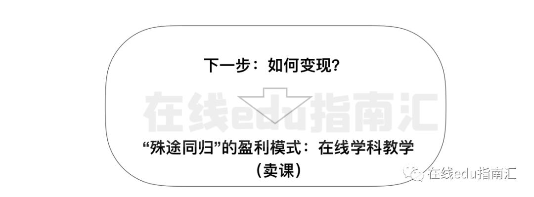 小鹅通代运营详细分析在线教育7年发展探索(图4)