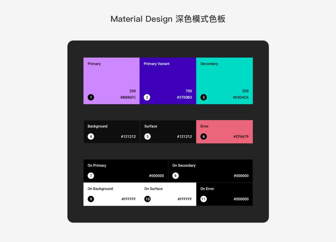 配色的用户体验:颜色对比度