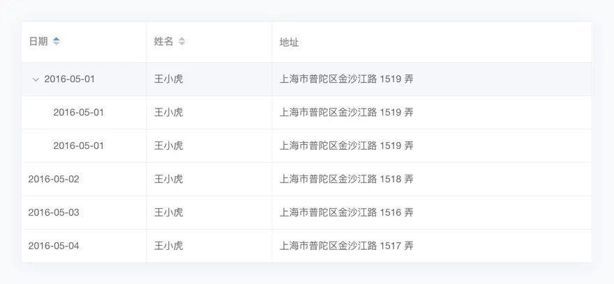 【工作小结】后台列表设计避坑指南(下)