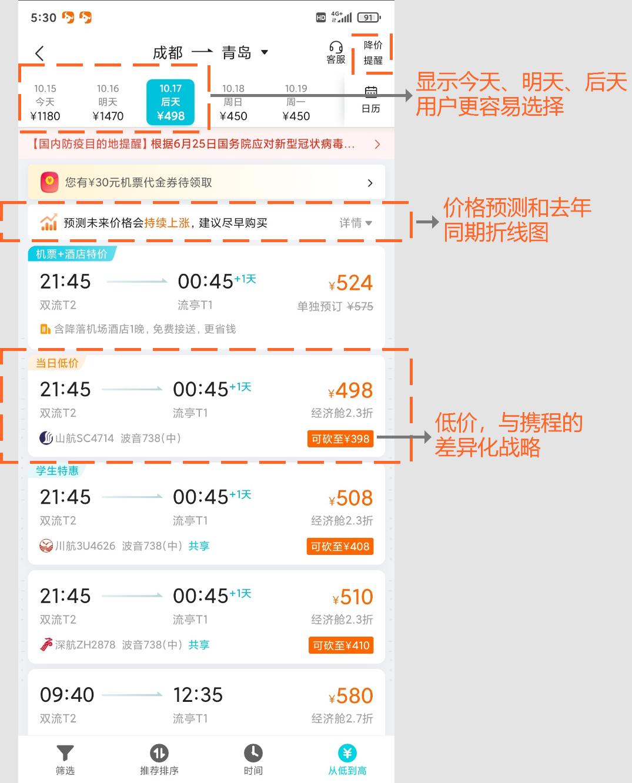 从支付流程出发,分析去哪儿旅行插图2