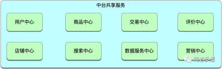 产品经理如何做产品架构设计