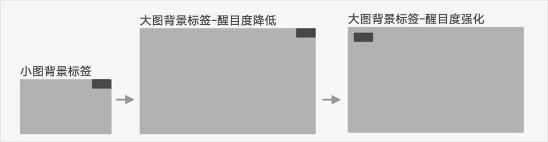 图片标签(Tag)设计3步曲