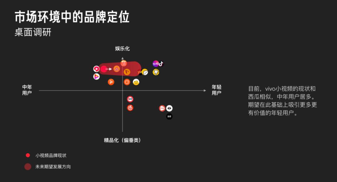 多目标追踪在视觉改版中的运用