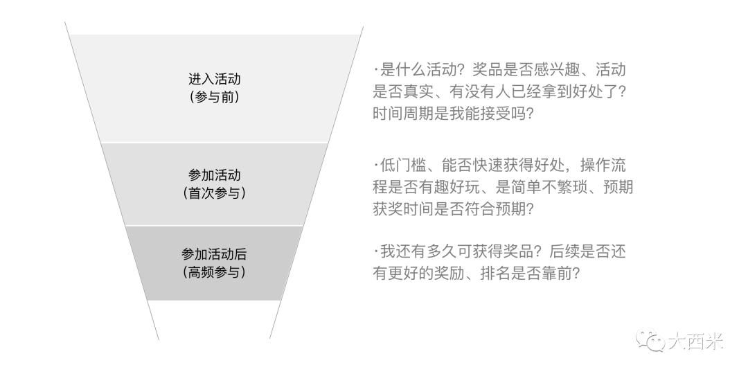 营销活动类设计分享