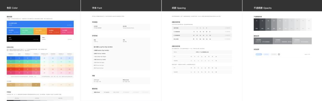 B端设计系统怎么做? ---- 设计系统的介绍与构成
