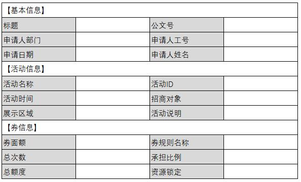 电商优惠券产品设计:整体框架分析插图24