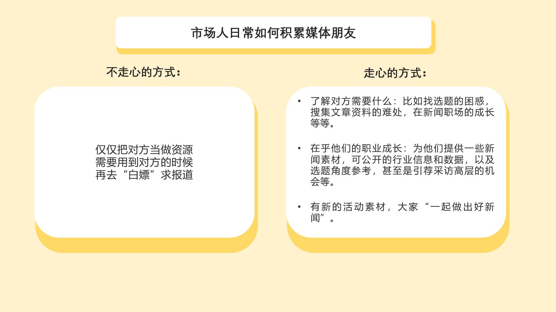 阿里闲鱼的活动推广营销法则!